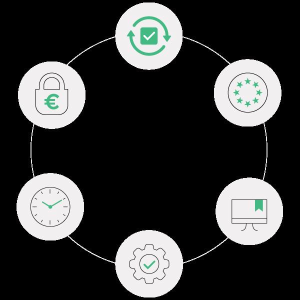 Datenschutzerklärung Cloud DSE mit Monitoring