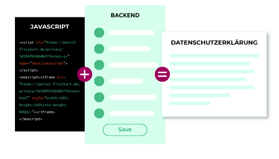 Javascript Codesnippet
