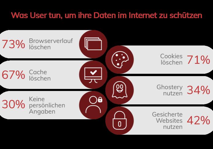 Datenschutz-im-Internet.png